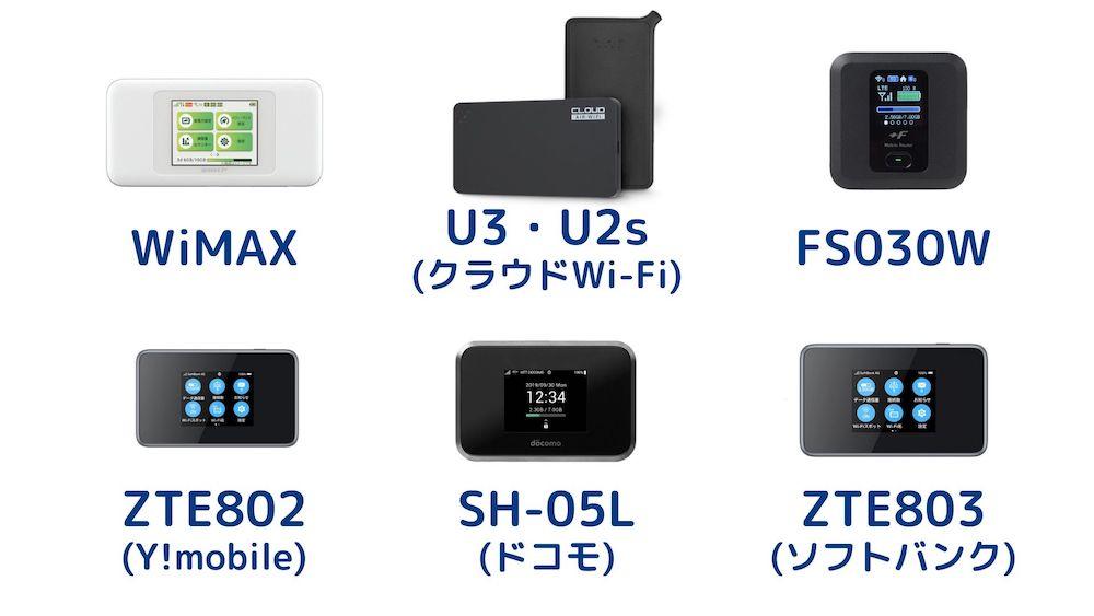 モバイルWi-Fiルーターの種類