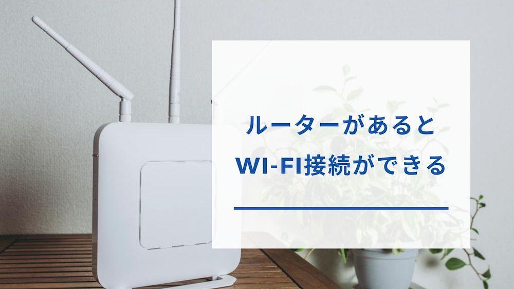Wi-Fiルーターの説明