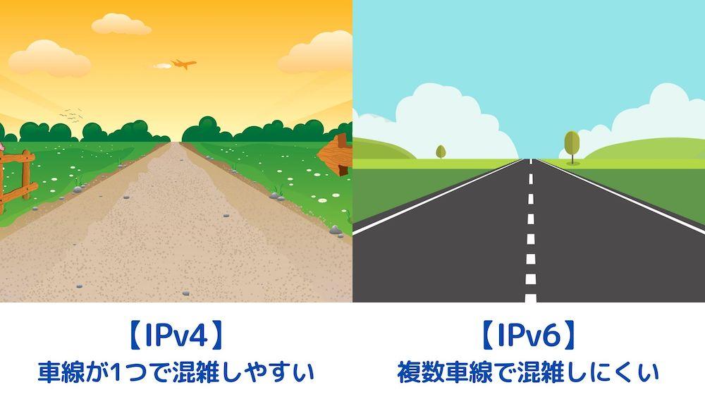 IPv6をイラストで説明