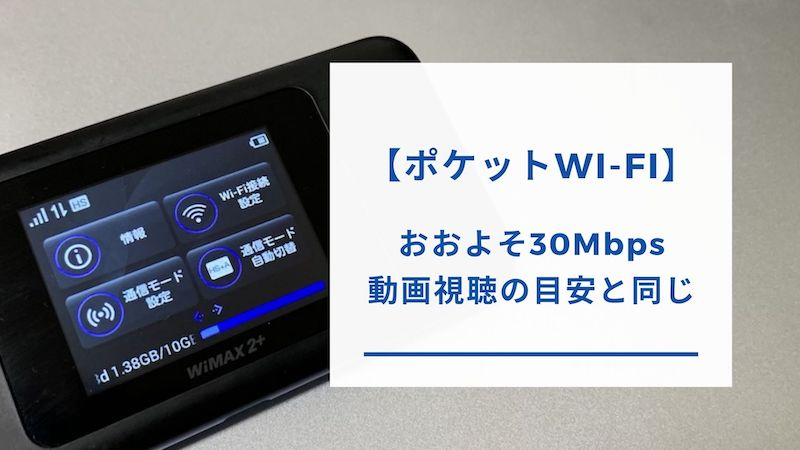 ポケットWi-Fiの速度