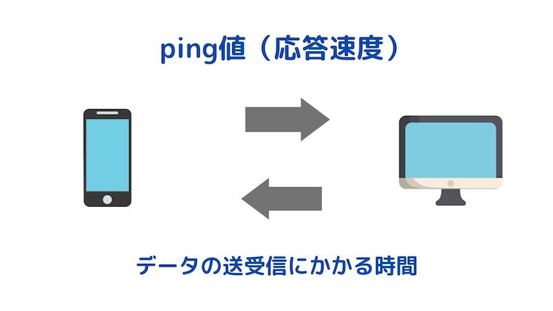 pingの説明